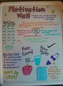 motivation-wall